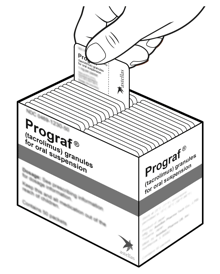 What should I avoid while taking PROGRAF?